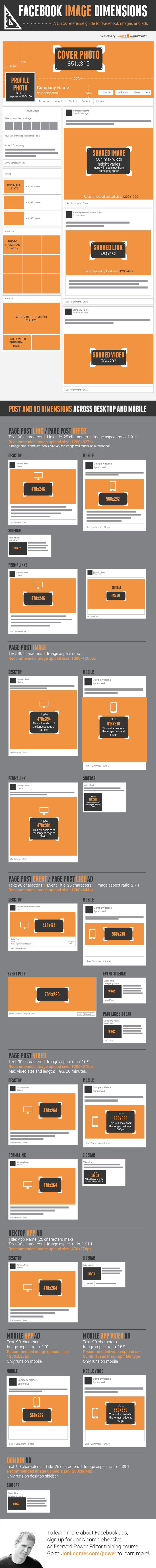 dimensioni elementi grafici facebook