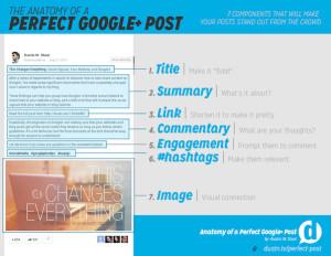 anatomia di un post perfetto di google plus