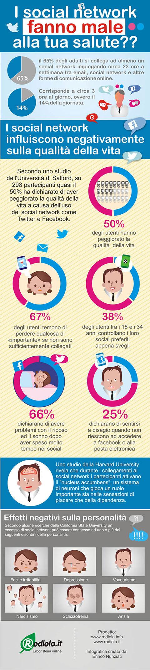 social salute infografica