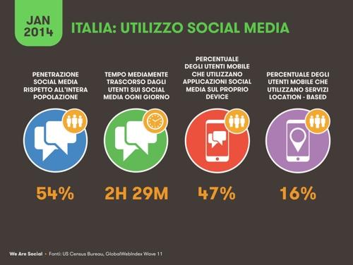 statistiche-italia-2014-social-2