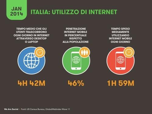 statistiche-italia-2014-social