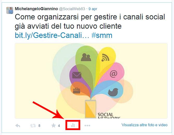 twitter analytics singolo post