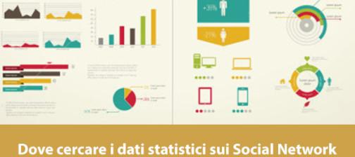 Dati statistici sui social media: lista di siti da consultare